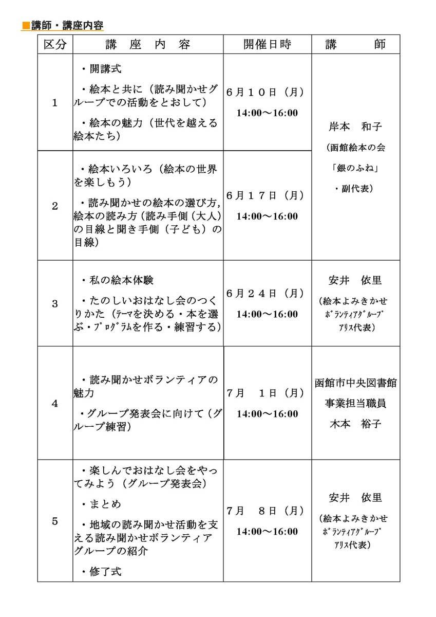 http://hakomachi.com/townnews2/images/25yomikikasekoza02.jpg