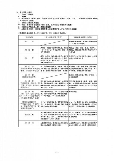 chiikidukurisougou2015_02