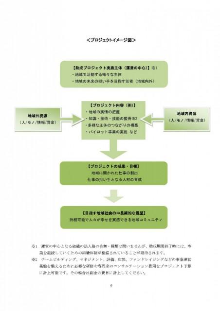 toyotazaidankokunaizyosei2015_03